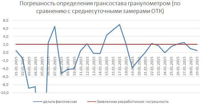 Полиметалл график2.jpg